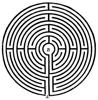 Labyrinth_1_(from_Nordisk_familjebok)