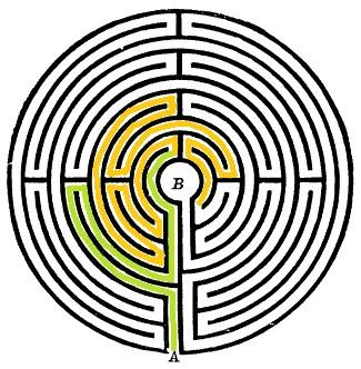 labirinto, hort soc coop, labirinto francia, significato labirinto, labirinto chartres